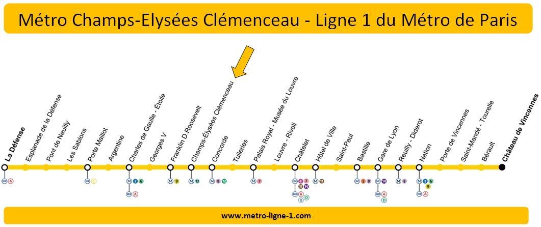 Plan Ligne 1 métro Champs-Elysées - Clémenceau