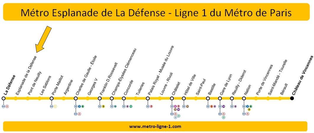 Plan Ligne 1 métro Esplanade de la Défense